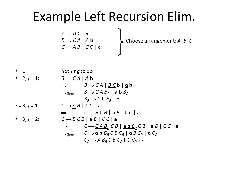 Example Left Recursion Elim.