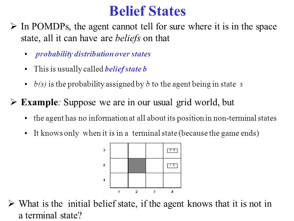 Belief States In POMDPs, the agent cannot tell for sure where it is in the space state, all it can have are beliefs on that.