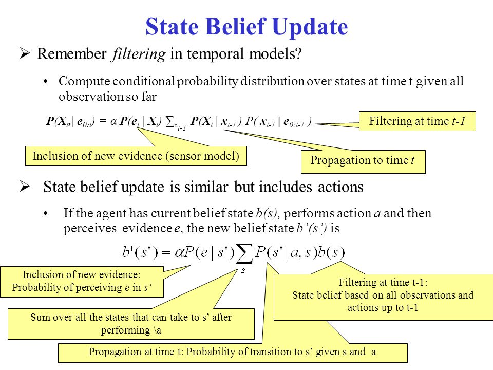 State Belief Update Remember filtering in temporal models