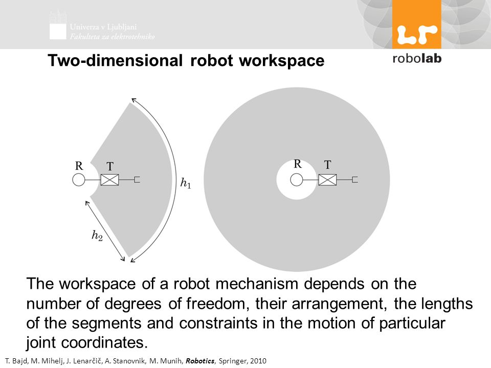Two-dimensional robot workspace