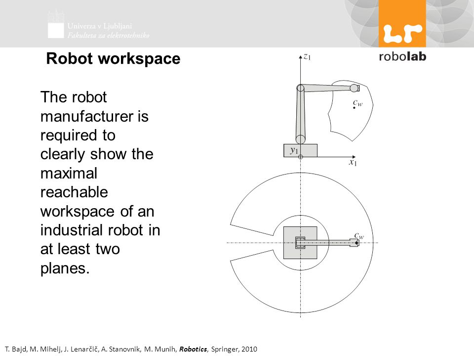 Robot workspace The robot manufacturer is required to clearly show the maximal reachable workspace of an industrial robot in at least two planes.