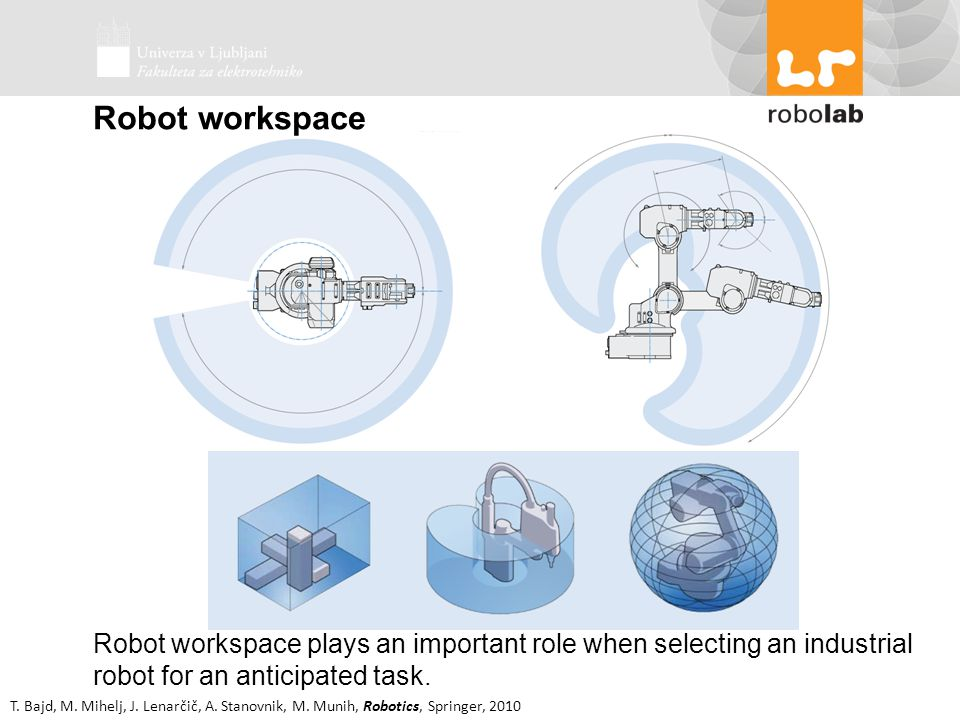 Robot workspace Robot workspace plays an important role when selecting an industrial robot for an anticipated task.
