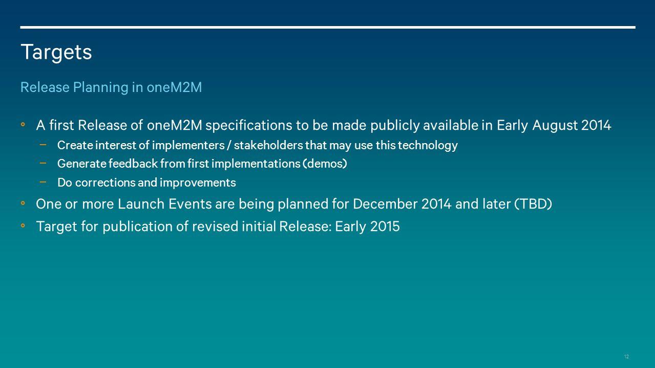 Targets Release Planning in oneM2M