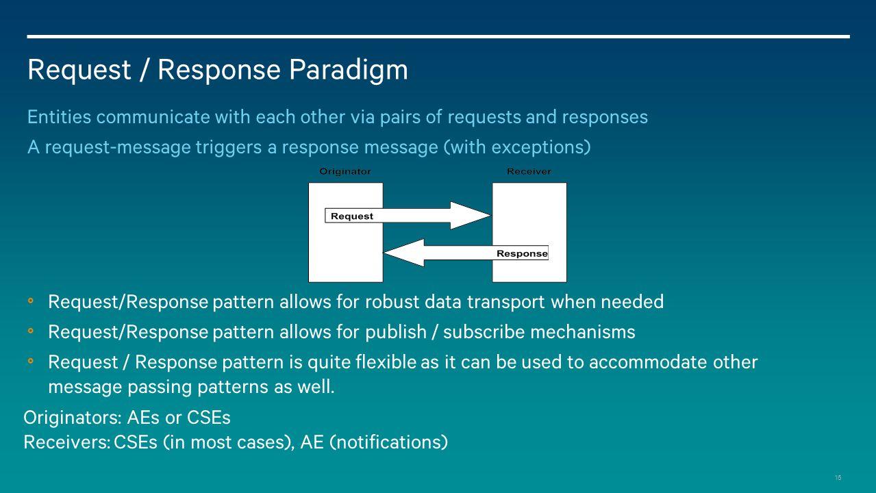 Request / Response Paradigm