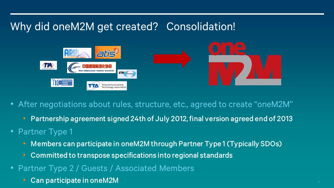 Why did oneM2M get created Consolidation!