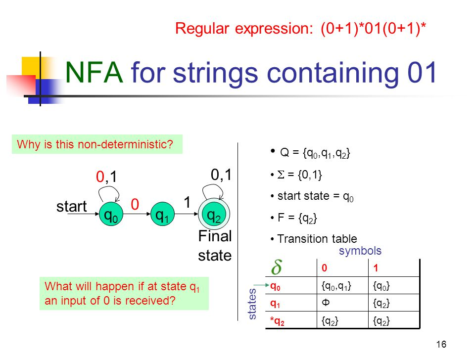 NFA for strings containing 01