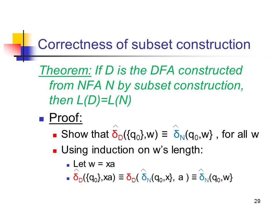 Correctness of subset construction
