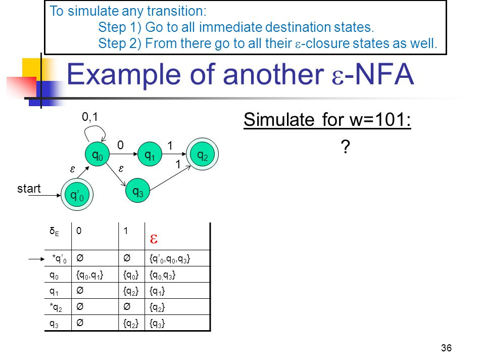 Example of another -NFA
