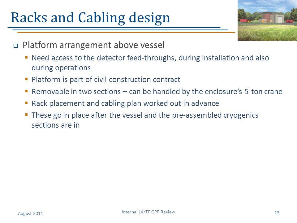 Racks and Cabling design