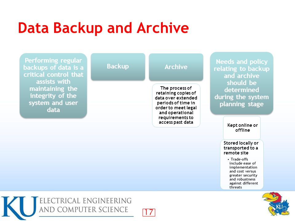 Data Backup and Archive