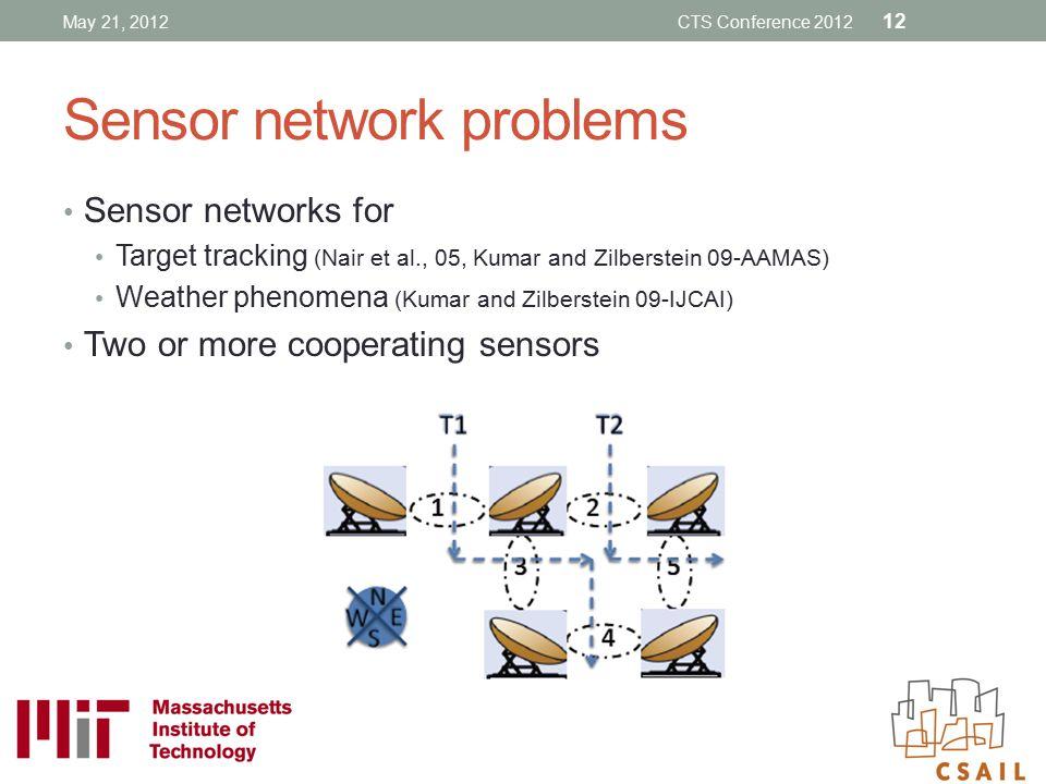 Sensor network problems