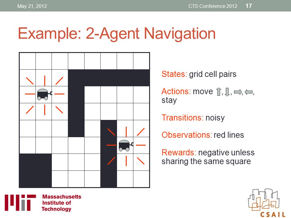 Example: 2-Agent Navigation
