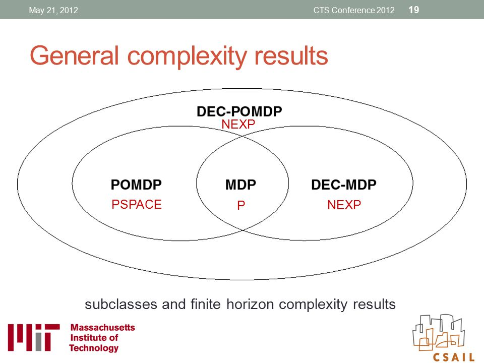 General complexity results