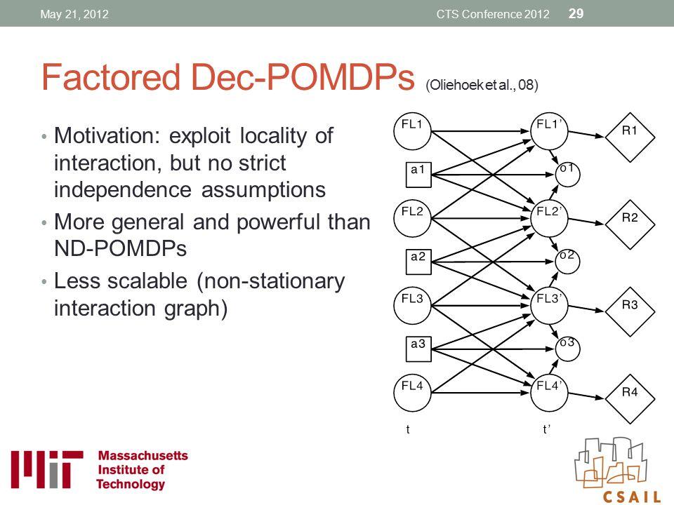 Factored Dec-POMDPs (Oliehoek et al., 08)