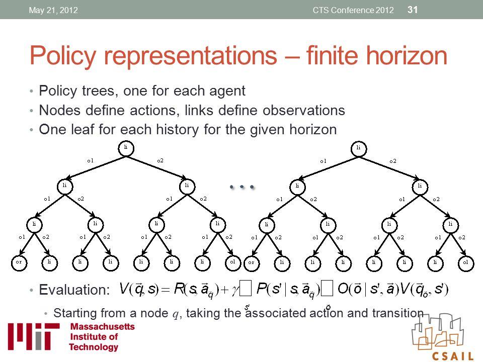Policy representations – finite horizon