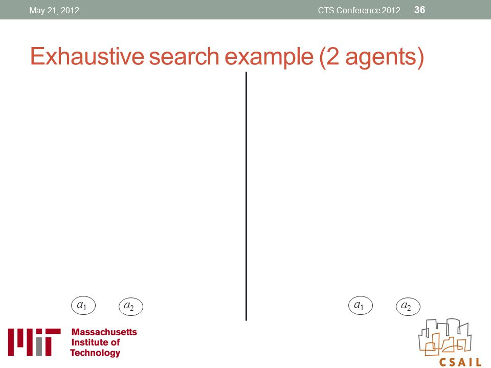 Exhaustive search example (2 agents)