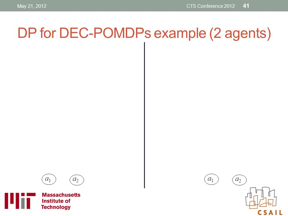 DP for DEC-POMDPs example (2 agents)