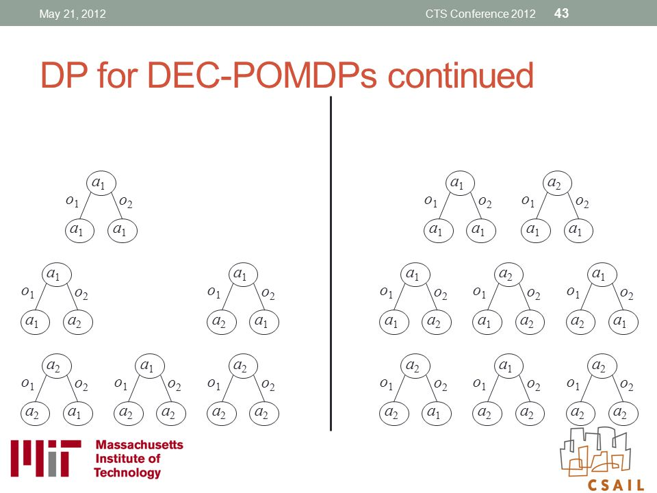 DP for DEC-POMDPs continued