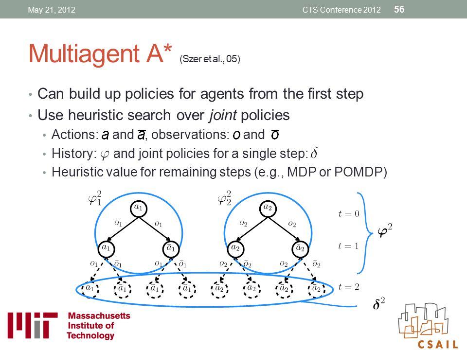 Multiagent A* (Szer et al., 05)