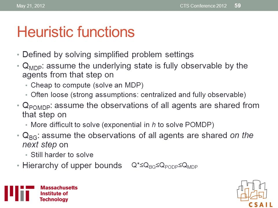 Heuristic functions Defined by solving simplified problem settings
