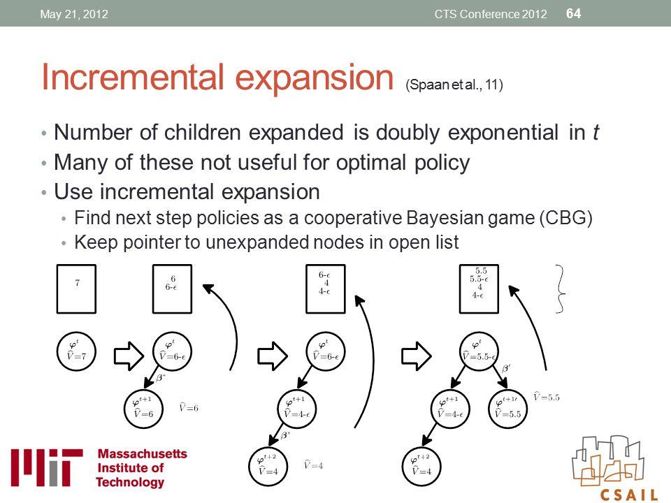 Incremental expansion (Spaan et al., 11)