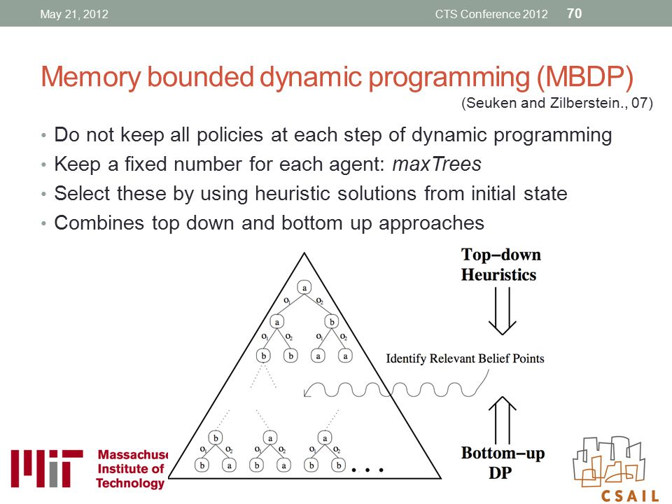 Memory bounded dynamic programming (MBDP)