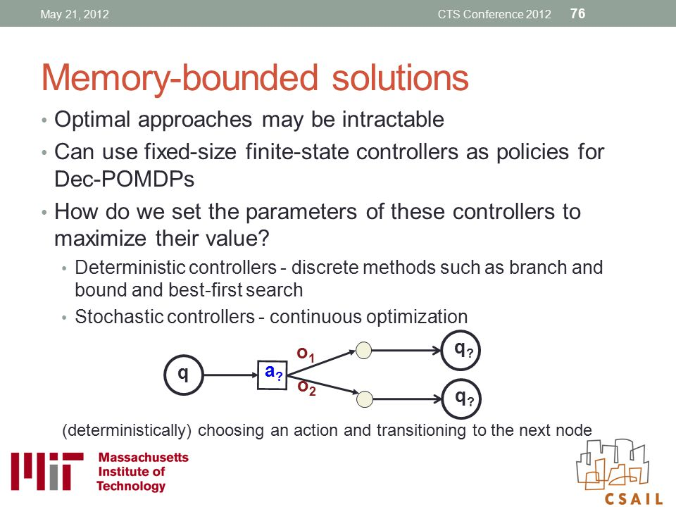 Memory-bounded solutions