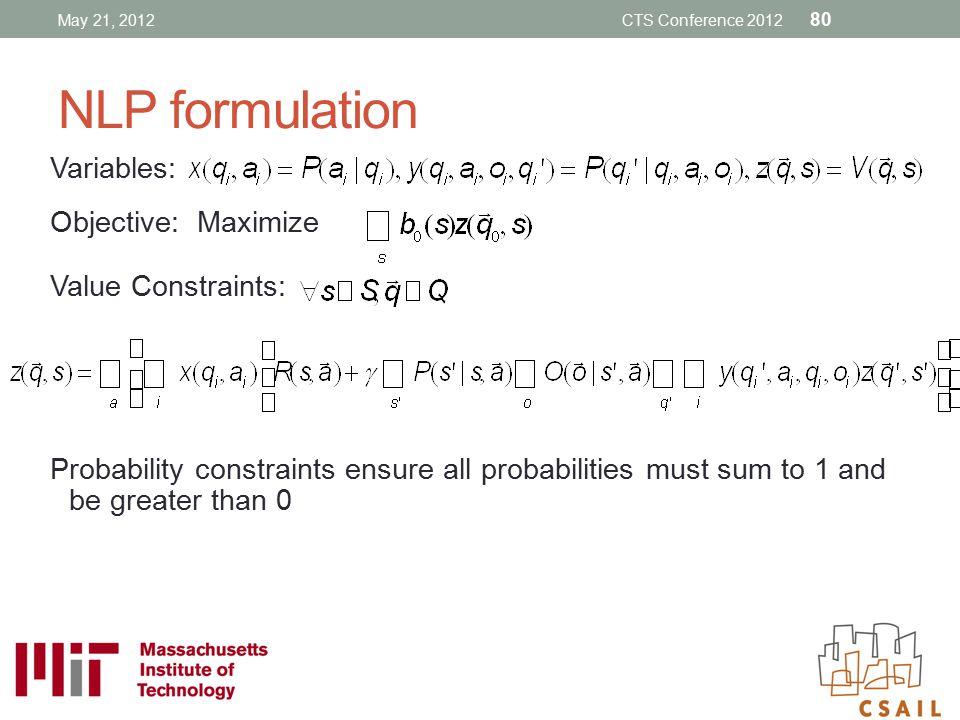 NLP formulation Variables: Objective: Maximize Value Constraints: