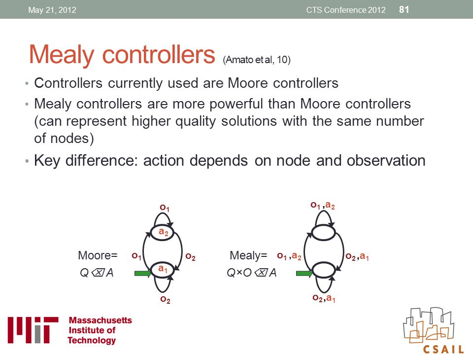 Mealy controllers (Amato et al, 10)