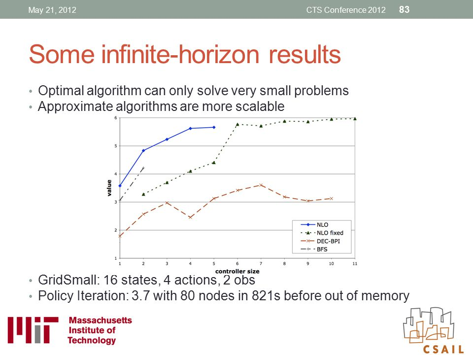 Some infinite-horizon results
