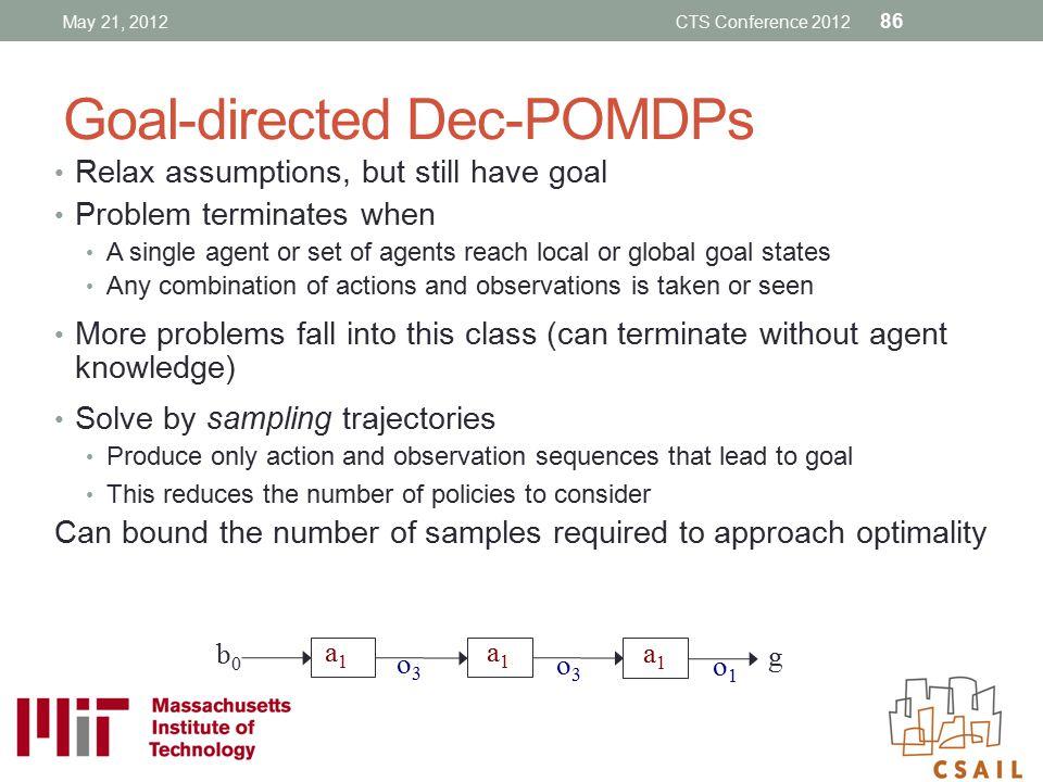 Goal-directed Dec-POMDPs