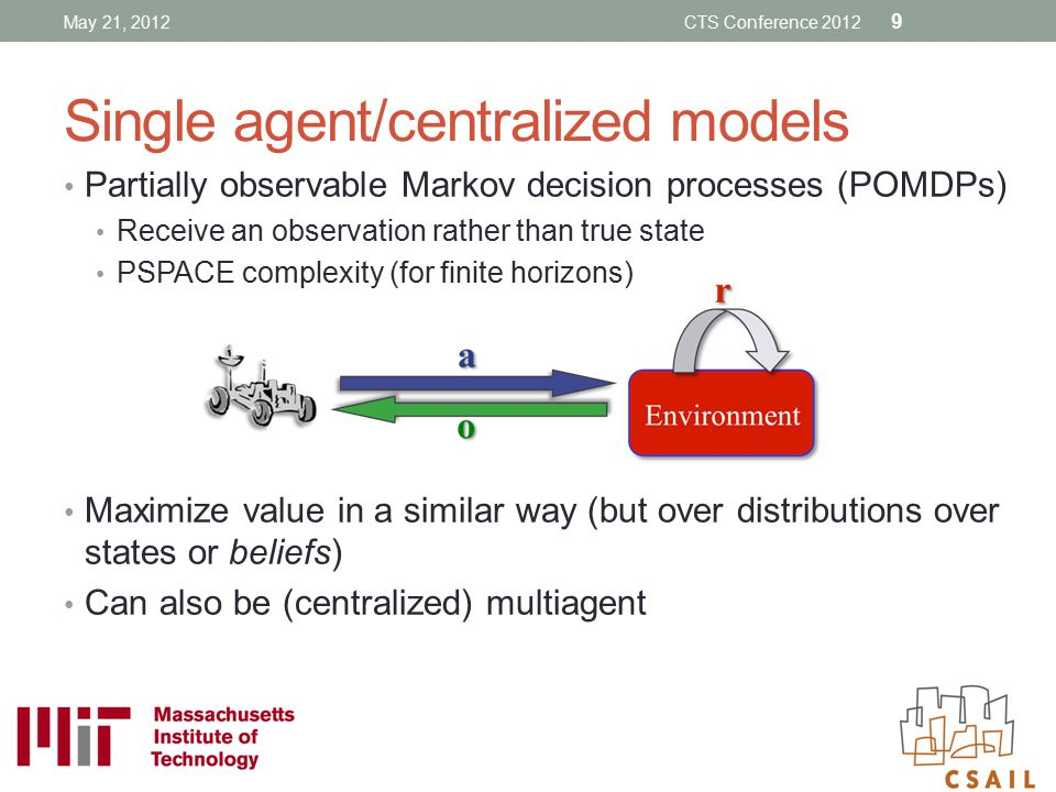 Single agent/centralized models