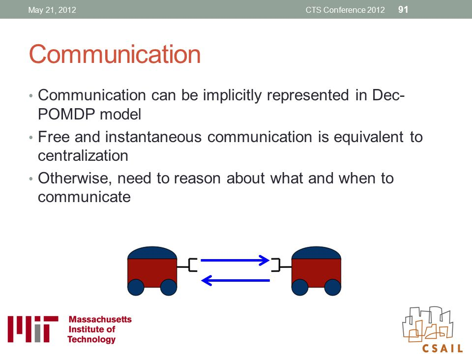May 21, 2012 CTS Conference 2012. Communication. Communication can be implicitly represented in Dec-POMDP model.