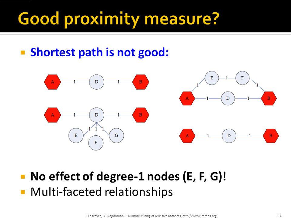 Good proximity measure