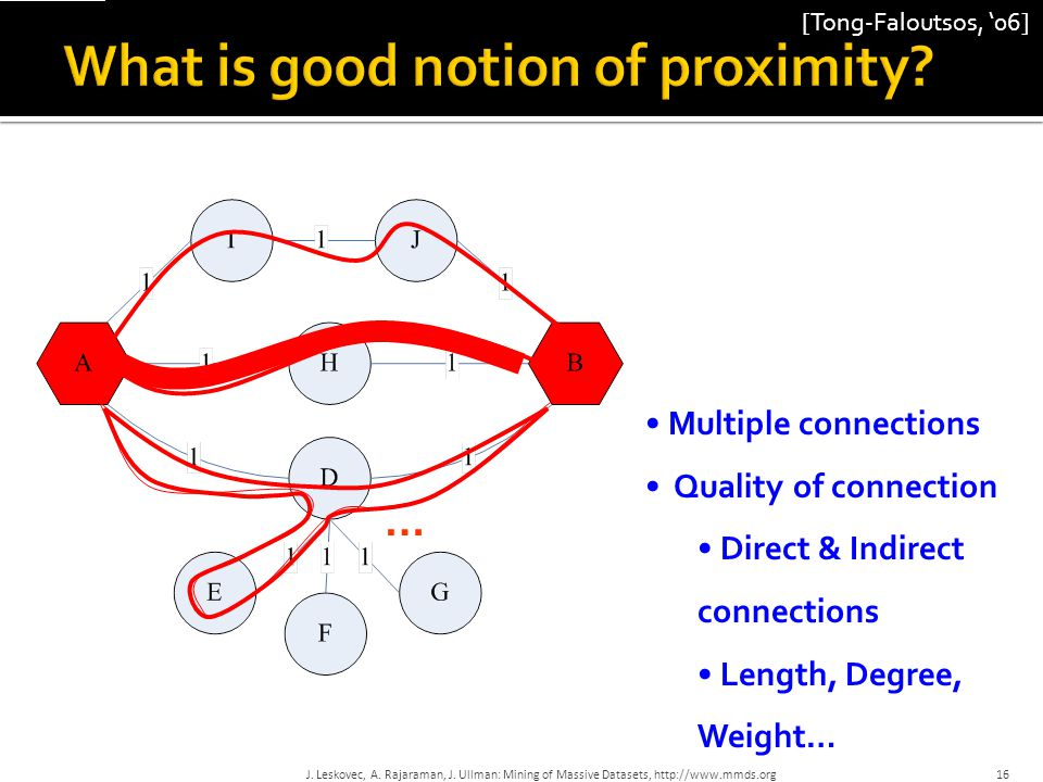 What is good notion of proximity