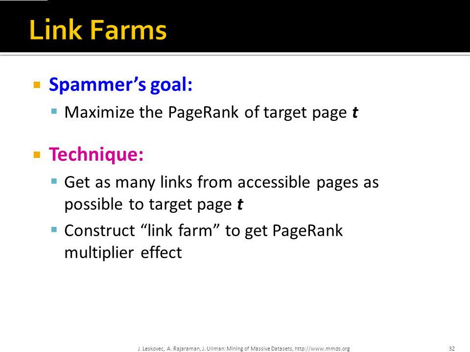 Link Farms Spammer's goal: Technique: