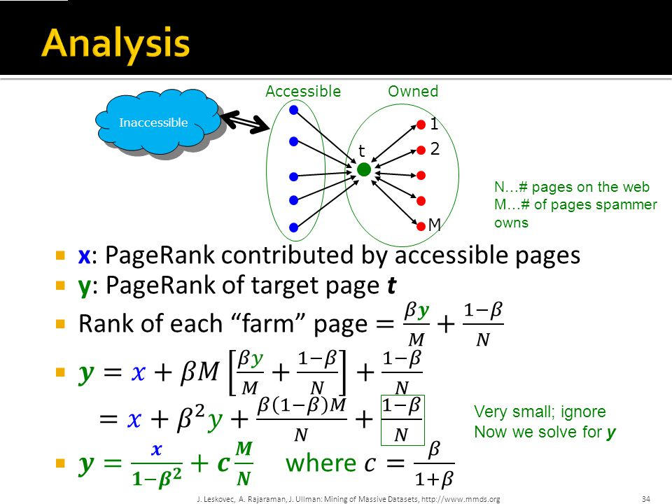 Analysis x: PageRank contributed by accessible pages