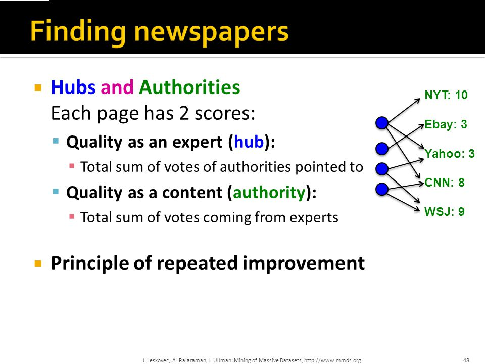 Finding newspapers Hubs and Authorities Each page has 2 scores:
