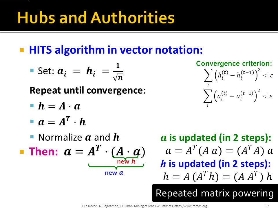 Hubs and Authorities HITS algorithm in vector notation: