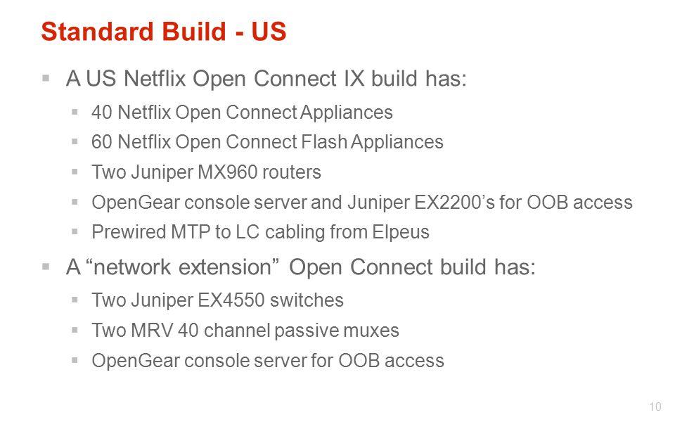 Standard Build - US A US Netflix Open Connect IX build has: