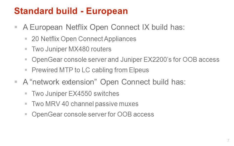 Standard build - European