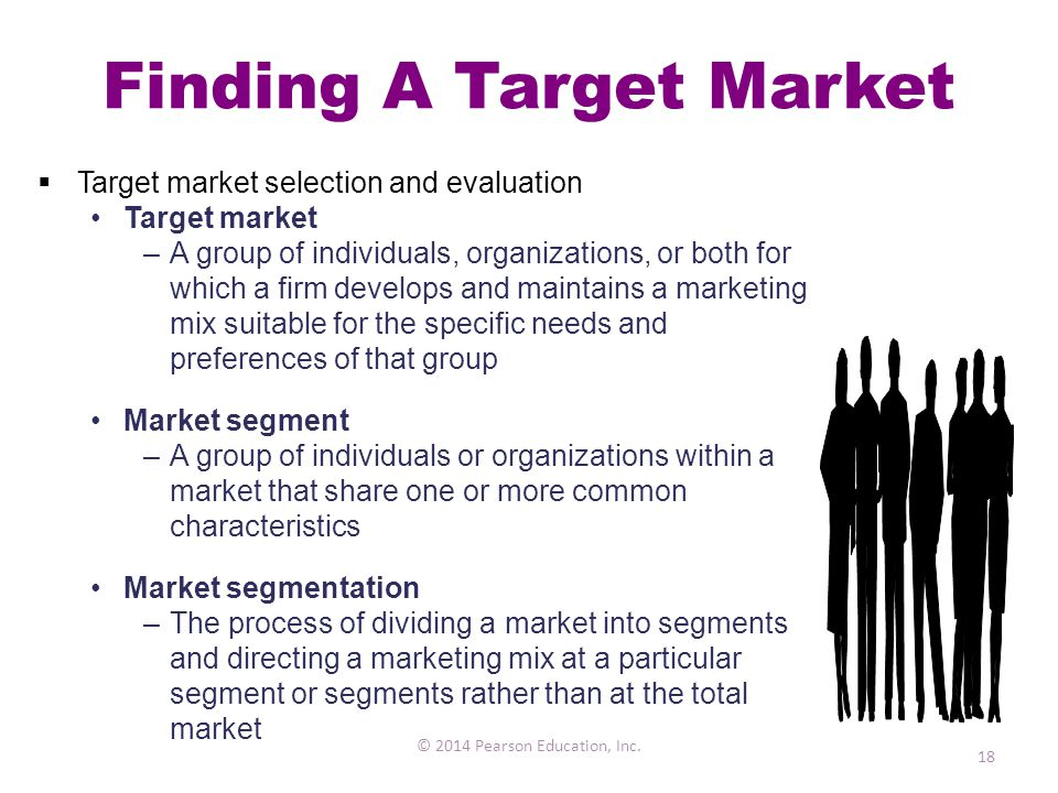 Finding A Target Market