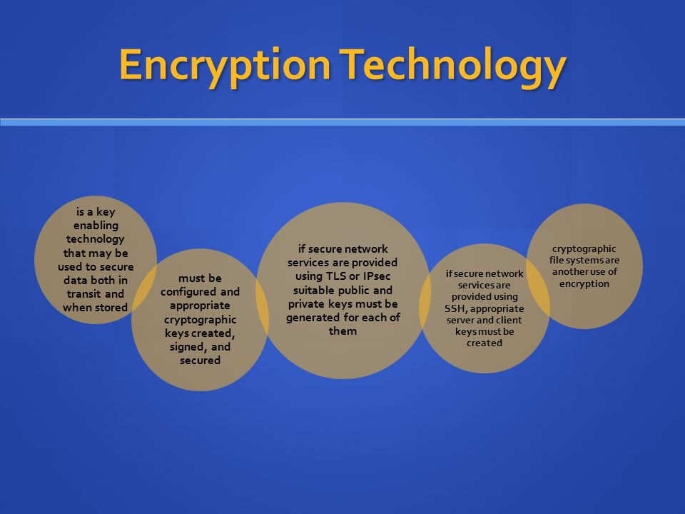 Encryption Technology