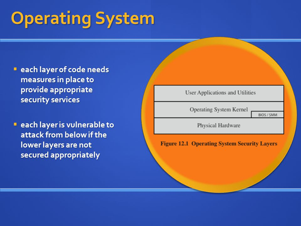 Operating System each layer of code needs measures in place to provide appropriate security services.