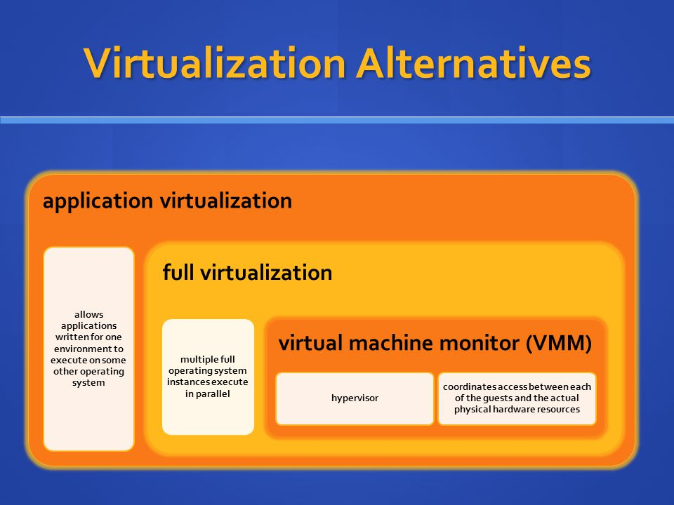 Virtualization Alternatives