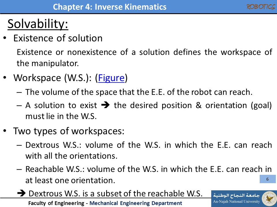 Solvability: Existence of solution Workspace (W.S.): (Figure)