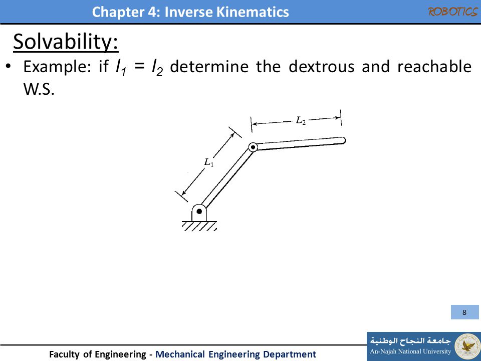 Solvability: Example: if l1 = l2 determine the dextrous and reachable W.S.