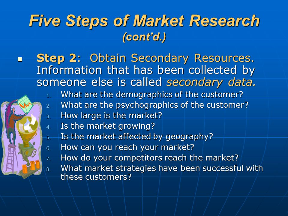 Five Steps of Market Research (cont'd.)