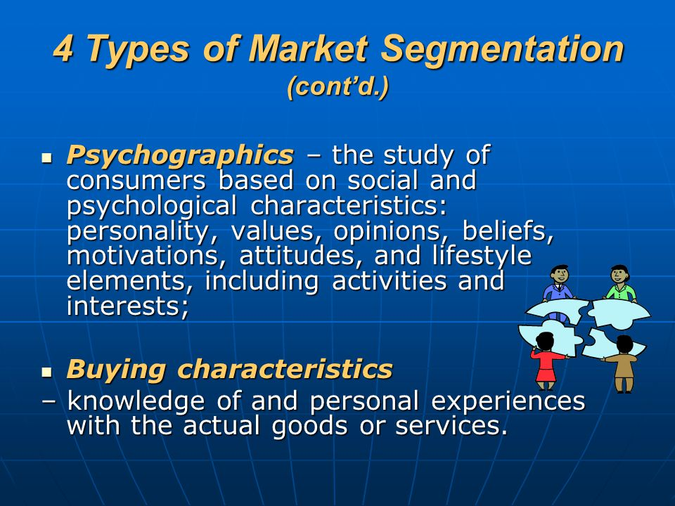 4 Types of Market Segmentation (cont'd.)