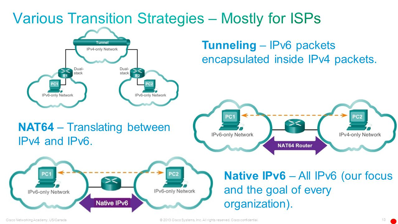 Various Transition Strategies – Mostly for ISPs